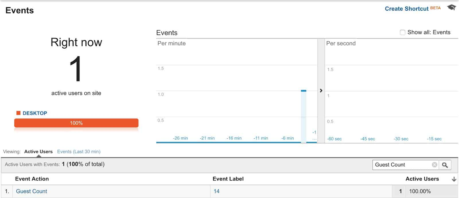 Check Google Analytics - GTM dataLayer Sifter